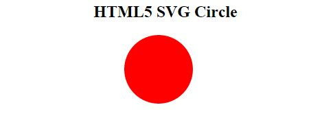 hình tròn SVG