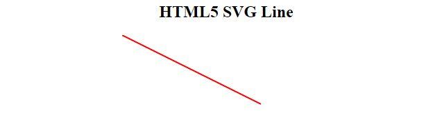 đường kẻ SVG